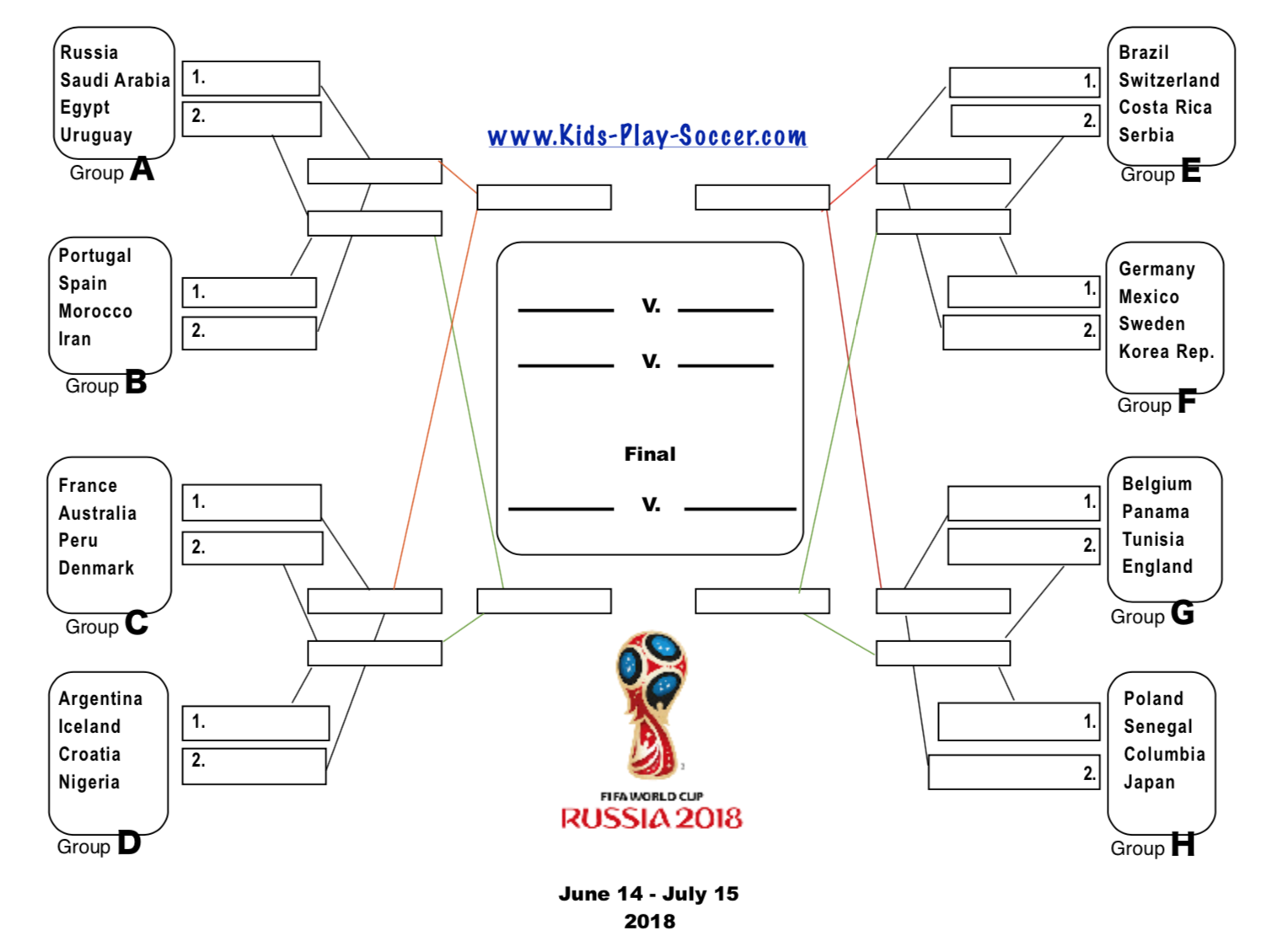 graphic regarding World Cup Groups Printable called Earth Cup 2018