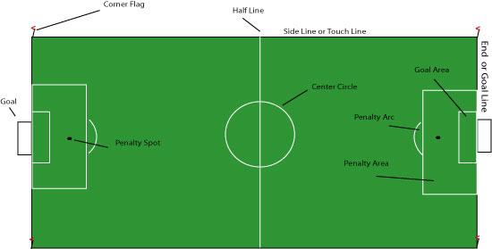 mls soccer rules